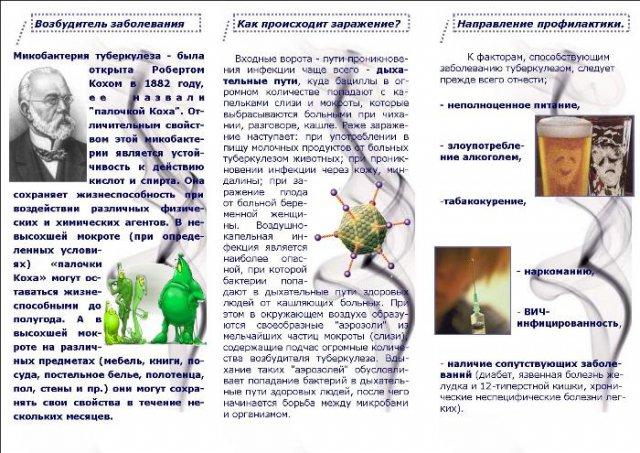 Детская поликлиника 148 москва филиал 4